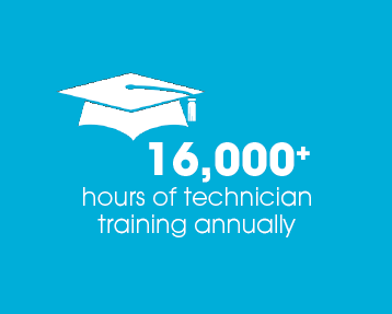 16000+ hours of technician training annually